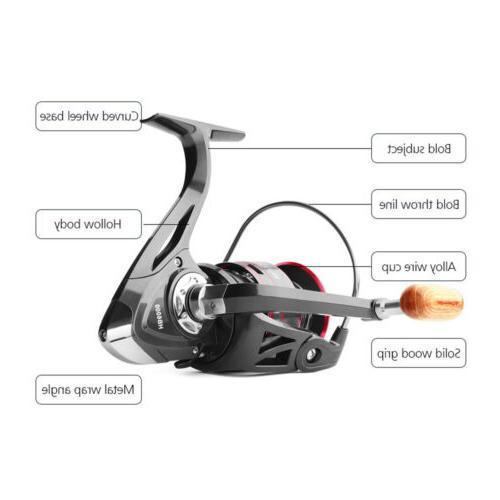All Metal Spinning 8KG Max Drag Line Spool Saltwater Fishing