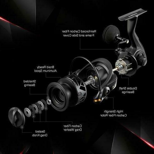 Piscifun Carbon X 2000 Spinning Reel Light 227g 6.2:1