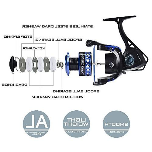 KastKing Centron Spinning Reels, +1 BB Smooth