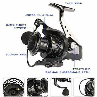 """Fishing Reel Care Spinning - Smooth Superior Ball Gears """""""