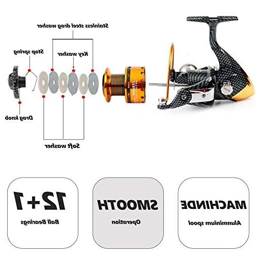 Burning Reels- 12+1 BB, Smooth Carbon Saltwater and Fishing