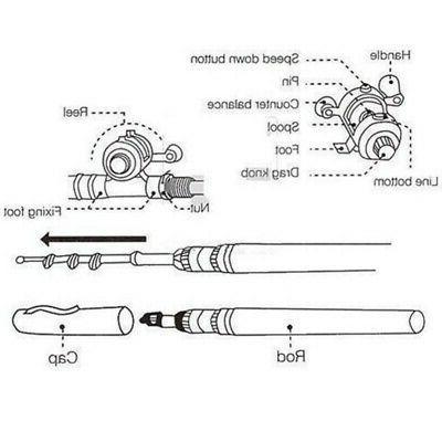 Mini Gear Fishing Aluminum Pocket Fish Pole