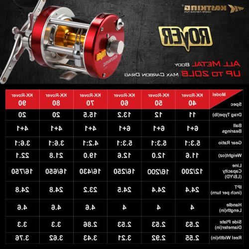 KastKing Round Saltwater Baitcasting Fishing Reel