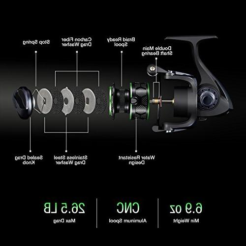 Piscifun Spinning Smooth Reel Series 5.5:1 26.5LB Carbon Reels