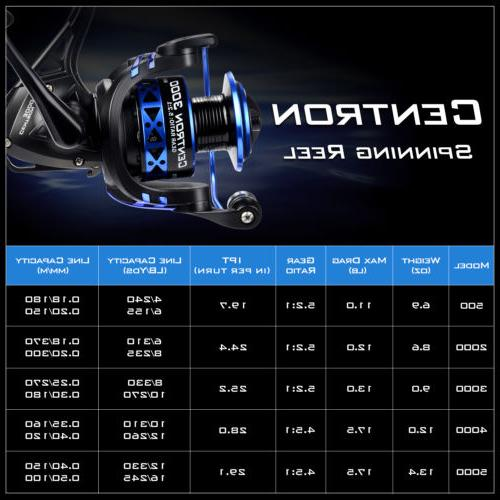 KastKing Spinning Reels Model Freshwater Lure Reel