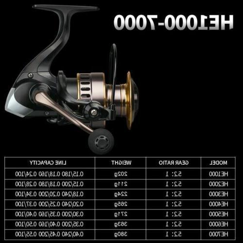 US! Reel HE1000-7000 Max 10kg Speed Reel