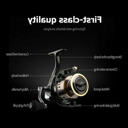 US! Fishing Reel HE1000-7000 Max Drag Speed Reel